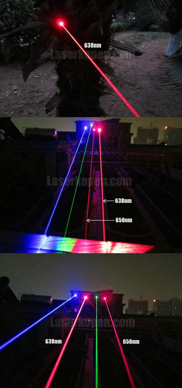 kopen 300mW laserpen