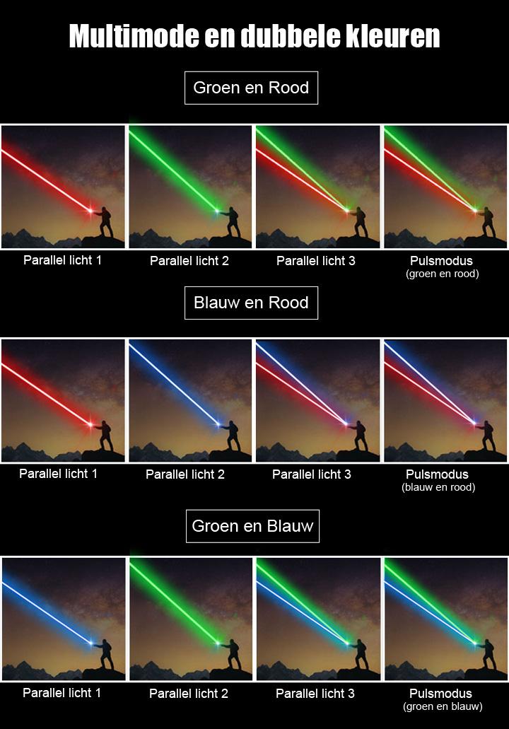laserpen sterk